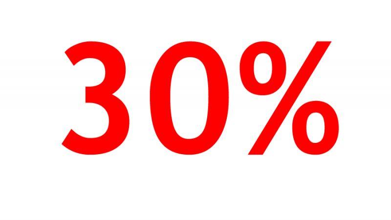 Egész évben 30% kedvezmény